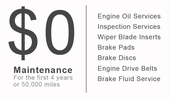 BMW Ultimate Service