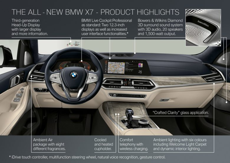 2019 BMW X7 – Interior Details and Technology